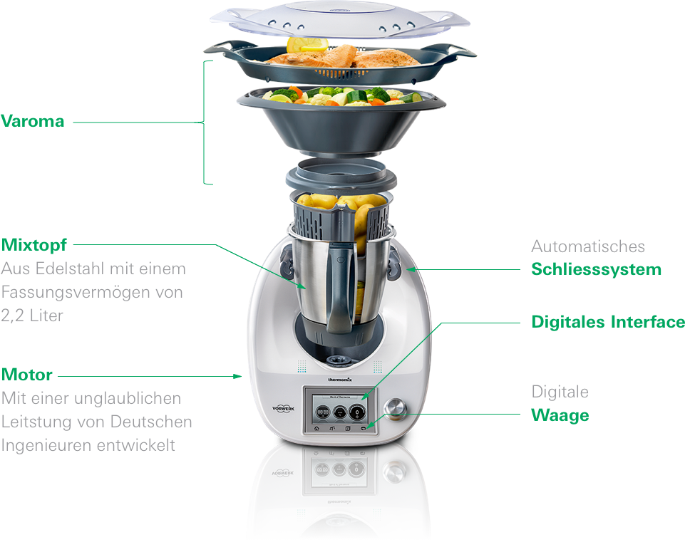 Thermomix Thermomix Benelux